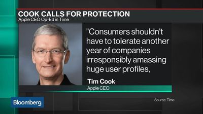 Bloomberg Technology - How D.C. Is Reacting to Apple CEO Tim Cook's Privacy Push