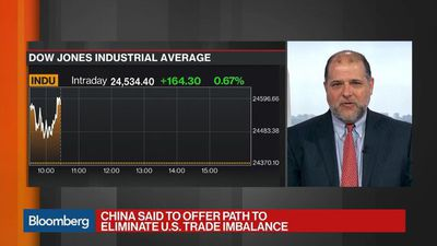 Bloomberg Markets - China Said to Offer Path to Eliminate U.S. Trade Imbalance