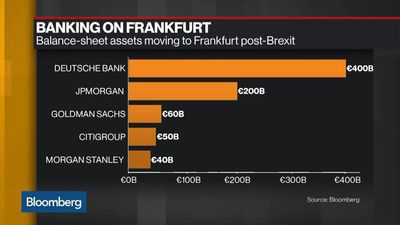 Brexit Prompts Banks to Plan $855 Billion Asset Move to Frankfurt