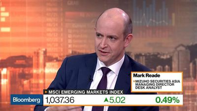 Bloomberg Markets: Asia - Mizuho's Reade Says Asian Credit Rally Has Further to Go in 1H