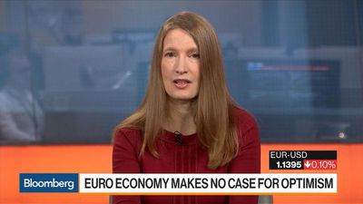 Bloomberg Markets: European Open - Euro Looks a Little Bit Vulnerable at This Stage, Says Rabobank's Foley