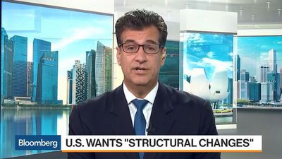 Bloomberg Markets: Asia - Breaking Down the U.S.-China Trade Negotiations