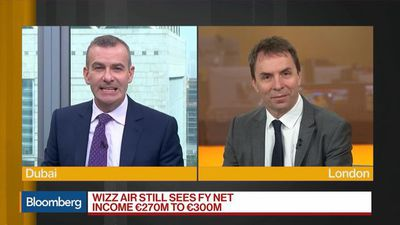 Bloomberg Daybreak: Europe - We Are Very Confident in Our Guidance, Says Wizz Air CEO