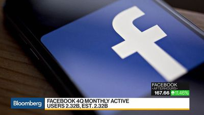 Bloomberg Daybreak: Australia - Facebook Sales, Profit Beat Analysts' Estimates