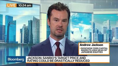 Bloomberg Markets: Asia - I Think It's Time to Sell Asia Biotech, Says Soochow's Jackson