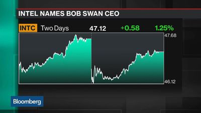 Bloomberg Technology - The Challenges Facing Intel's New CEO Bob Swan