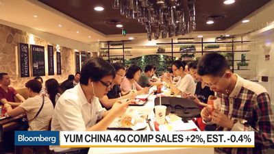 Bloomberg Daybreak: Asia - Fried Chicken Gives Wings to Yum China's Shares