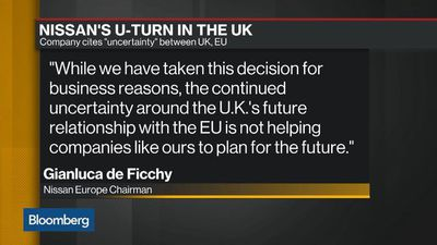 Bloomberg Daybreak: Asia - Blame Brexit? Nissan's U-Turn in the U.K.