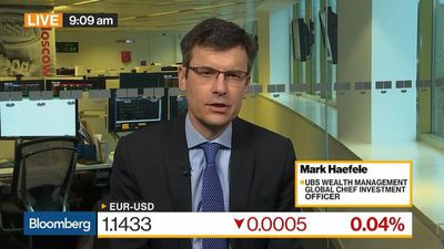 Bloomberg Daybreak: Europe - UBS's Haefele Is Overweight Global and Emerging Market Equities