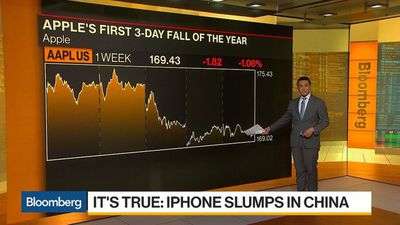 Bloomberg Daybreak: Asia - Apple's First Three-Day Fall of 2019