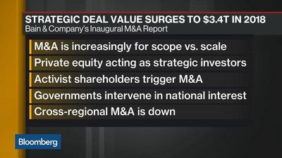 Bloomberg Daybreak: Americas - Bain & Co. Sees Scope, Capability Deals Driving 2019 M&A Market
