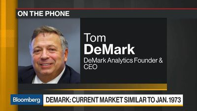 Stocks Appear Vulnerable to a Pullback, Tom DeMark Says