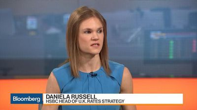 Bloomberg Markets: European Open - HSBC Slashes Bund Yield Forecast, Sees Case for March TLTROs