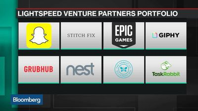 Bloomberg Technology - Lightspeed's Quinn Sees No Slump in VC Funding