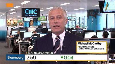 Bloomberg Daybreak: Australia - China A-Shares Likely to Face High Volatility, CMC's McCarthy Says