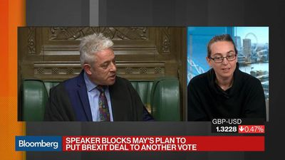 Bloomberg Markets: European Close - U.K.'s Speaker Blocks May's Plan to Put Brexit Deal to Another Vote