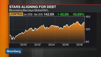 Stars Align for a Rally in Emerging-Market Debt
