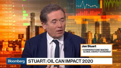 Oil Prices and Global Economy Are in a Good Spot, Cornerstone's Stuart Says