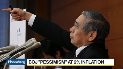 Bloomberg Daybreak: Asia - Pessimism Grows Over BOJ's 2% Inflation Target