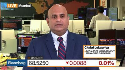 Bloomberg Markets: Asia - TGC's Lokapriya Sees Rally in India Continuing for Next Few Weeks