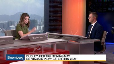 Bloomberg Markets: Middle East - Oreana Financial's Poole on Fed Policy, Market Expectations