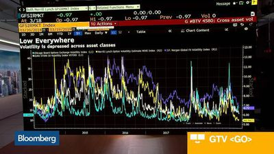 Bloomberg Daybreak: Americas - Market is Pricing Patience on Fed Policy, Curnutt Says