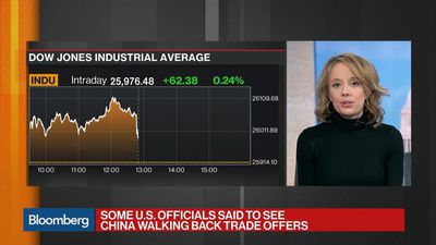 Bloomberg Markets: European Close - Some U.S. Officials Said to See China Backtracking on Trade Offers