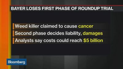 Bloomberg Markets: European Open - Bayer Shares Decline After Losing First Phase of Roundup Trial