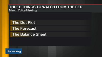 Bloomberg Daybreak: Americas - Three Things to Watch for in the Federal Reserve Decision