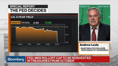 Bloomberg Markets - Fed's 'U-Turn' on Policy Is a Prudent Change of Course, Dartmouth's Levin Says