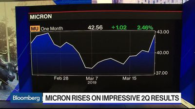 Micron Tops 2Q Expectations, But Outlook Falls Below Forecast