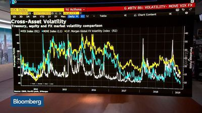 Tariff Turbulence Manifests as Volatility in Individual Shares: Winkler