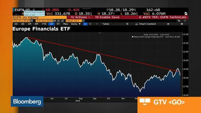 Bloomberg Markets - ETF Investors Bring Risk-On Mentality to U.S. Inflows