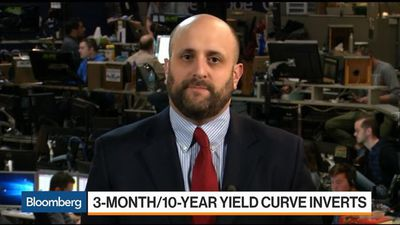 What the Inverted Yield Curve Means for Equities