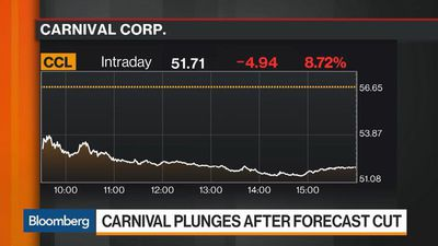Bloomberg Market Wrap 3/26: Carnival, Health-Care Stocks, Financials
