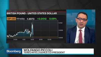 Watch Economist Nielsen Sees a Softer Brexit Than Expected