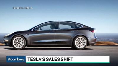 Bloomberg Technology - How Tesla Made It Tougher to Buy the Standard $35K Model 3