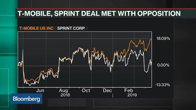 Bloomberg Technology - T-Mobile, Sprint Fall on DOJ Deal Resistance Report