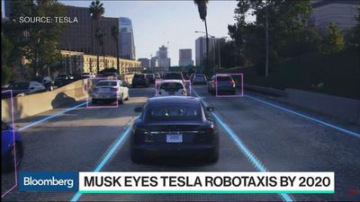 Bloomberg Technology - The Key Takeaways From Tesla's Autonomy Investor Day