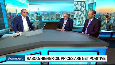 Bloomberg Surveillance - HSBC Is Still Bullish on This Market, Strategist Rasco Says