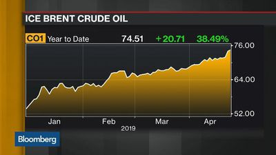Bloomberg Daybreak: Asia - Oil Sets New High for 2019