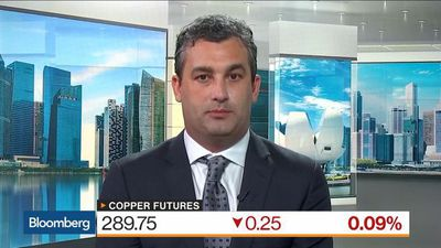 Bloomberg Markets: Asia - Copper Prices Have Been Relatively Disappointing, Marex Spectron Says