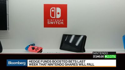 Bloomberg Markets: Asia - Nintendo's Rally on China Prospects Hasn't Scared Off Shorts