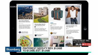 Breaking Down Pinterest's First Results as a Public Company
