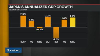Japan's Economy Unexpectedly Grows in First Quarter