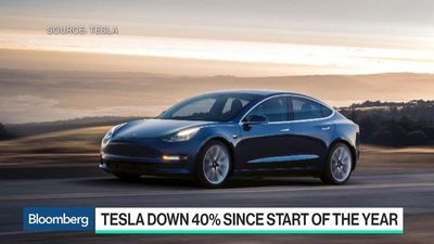 Oppenheimer Analyst Rusch Makes the Bullish Case for Tesla