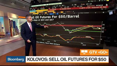 U.S. Treasury Note Futures Are Set to Rally, Strategist Kolovos Says