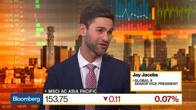 U.S. Market Doesn't See a Chance for a Sustained Downturn, Says Global X's Jacobs