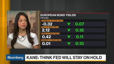 UBS Sees No Fed Rate Cut Until at Least 2021