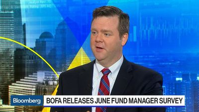 BofAML's Fund Manager Survey a 'Parade of Horribles,' Woodard Says